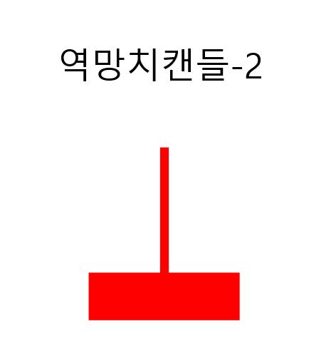 역망치캔들-2.PNG